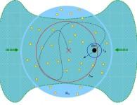 Схематическое изображение процесса роста черной дыры